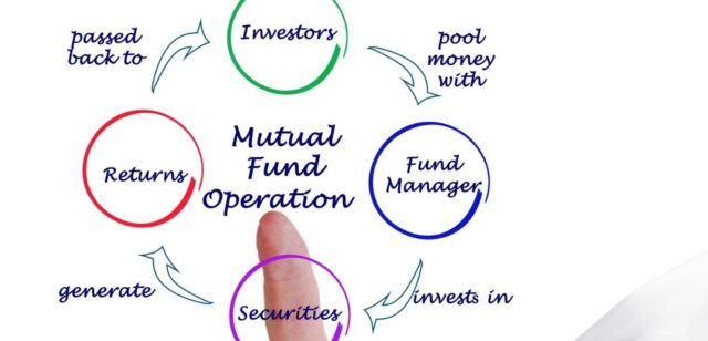 types of mutual funds, different types of mutual funds in india. types of mutual funds,